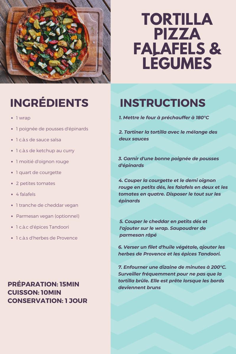 recette de Tortilla Pizza falafel et légumes plante ton assiette